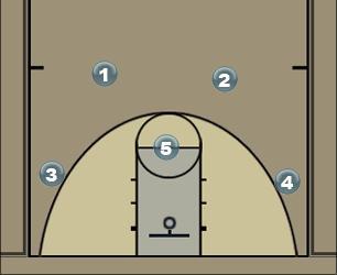 Basketball Play sisu 2 wing entry Man to Man Offense