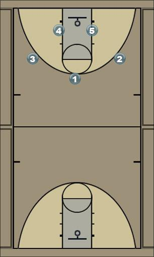 Basketball Play play 2 Last Second Play