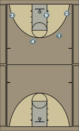 Basketball Play 154 Secondary Break