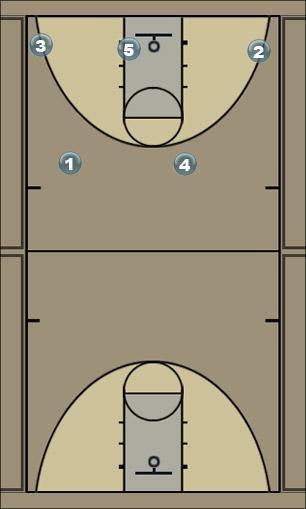 Basketball Play 124 Keep Secondary Break