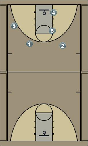Basketball Play Drift Option 1 Zone Play