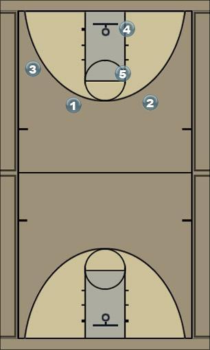 Basketball Play Drift2 Basketball Drill