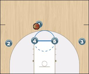 Basketball Play Hornet