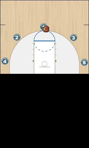 Basketball Play Aggie Man to Man Offense