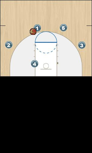 Basketball Play Raider (Tech) Man to Man Set