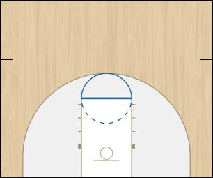Basketball Play Ranger Man to Man Offense