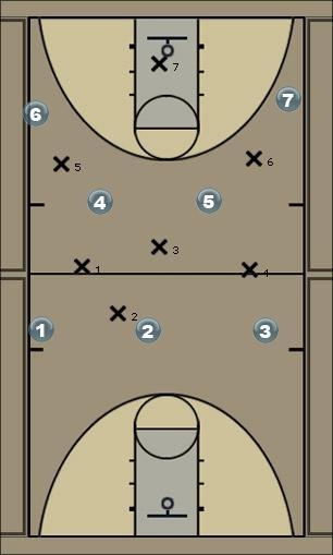 Basketball Play toolbox Defense