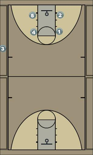 Basketball Play Baylor Down Five Quick Hitter