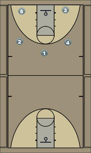 Basketball Play 11 Man to Man Set