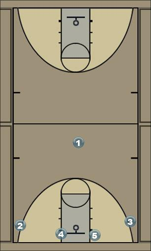 Basketball Play flex 1 Man to Man Set