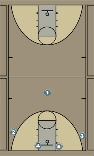 Basketball Play flex2 Man to Man Set