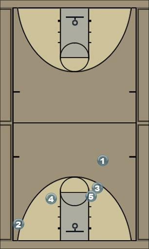 Basketball Play UP  Quick Hitter