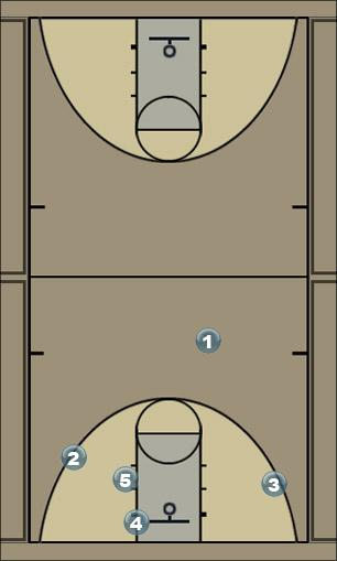Basketball Play Down Quick Hitter