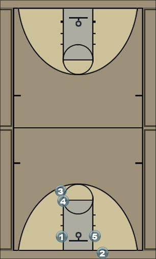 Basketball Play X or Cross Quick Hitter