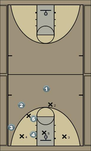 Basketball Play DP2 Zone Play