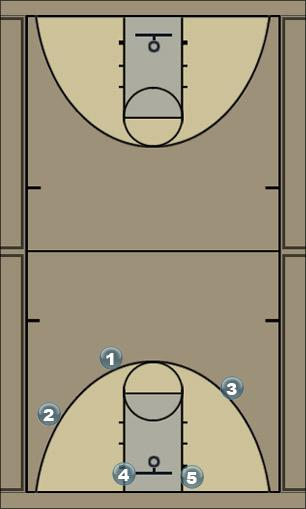 Basketball Play gold watches play1 Zone Play