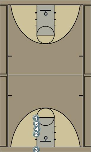 Basketball Play Illinois animation Zone Baseline Out of Bounds