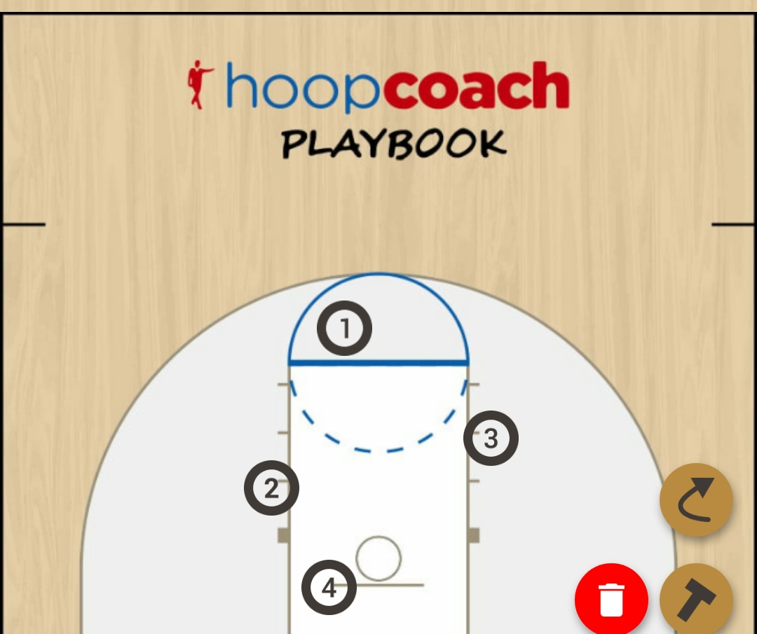 Basketball Play test 2 Man to Man Set