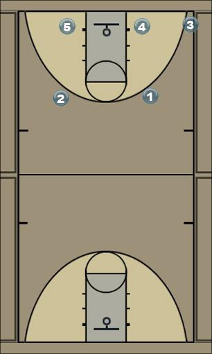 Basketball Play 3-2 Triangle basics Man to Man Offense