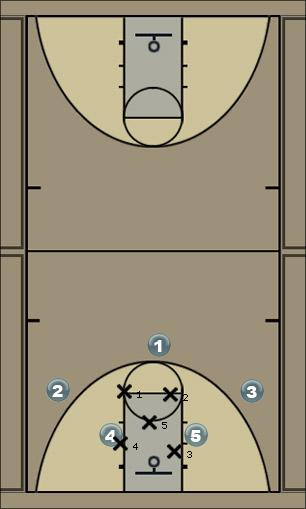 Basketball Play Doubles Zone Play