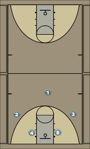 Basketball Play Fist Zone Press Break