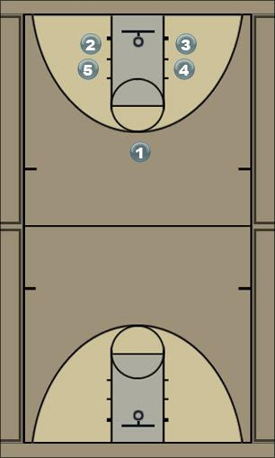 Basketball Play con air Man to Man Set