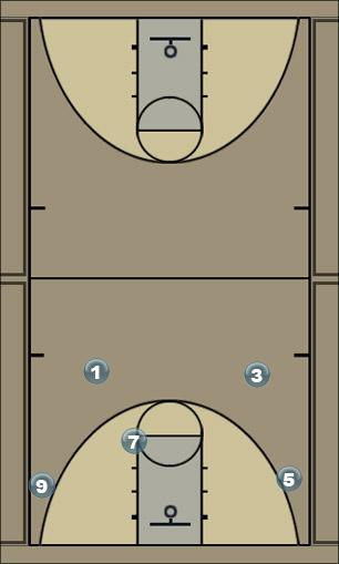 Basketball Play 40 Man to Man Offense