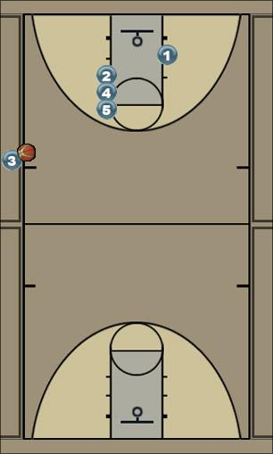 Basketball Play alleyoop play Uncategorized Plays last second play