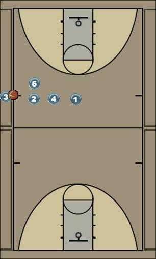 Basketball Play quick hitter Uncategorized Plays sideline plays