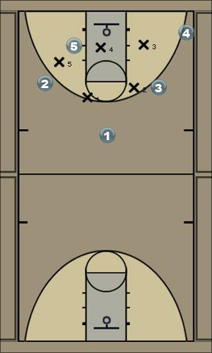 Basketball Play 2-3( blue1) Zone Play