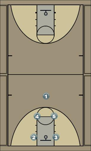 Basketball Play C1 Man to Man Set
