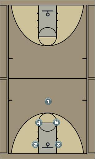 Basketball Play C1 Man to Man Set