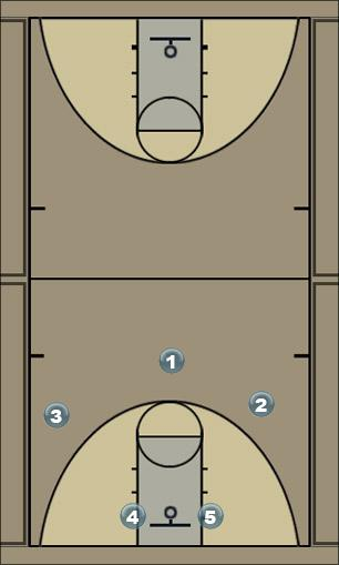 Basketball Play Michigan  Man to Man Set