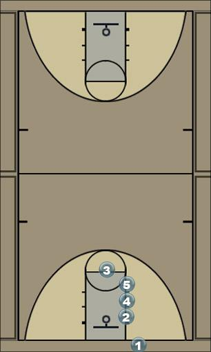 Basketball Play WADE Man Baseline Out of Bounds Play