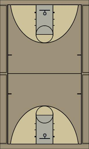 Basketball Play #5 Man Baseline Out of Bounds Play