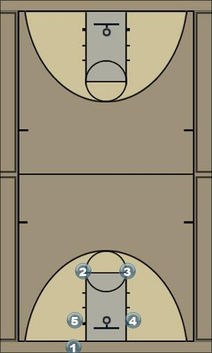 Basketball Play TEXAS Man Baseline Out of Bounds Play