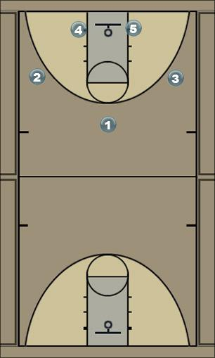 Basketball Play T-Game 1 Zone Play