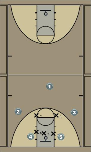 Basketball Play houston hilo Zone Play