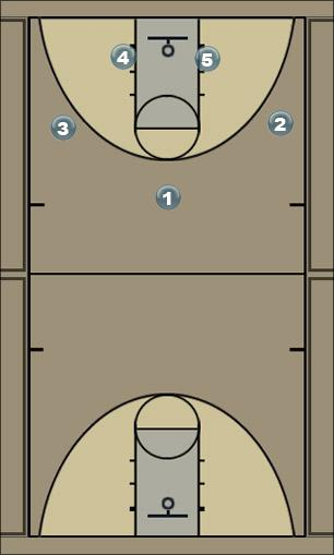 Basketball Play corner corner high 5 option 2 Zone Play