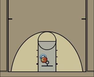 Basketball Play X - Lay-Ups Basketball Drill