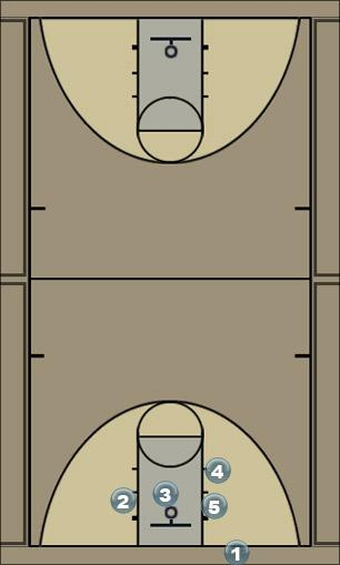 Basketball Play joton head Man Baseline Out of Bounds Play