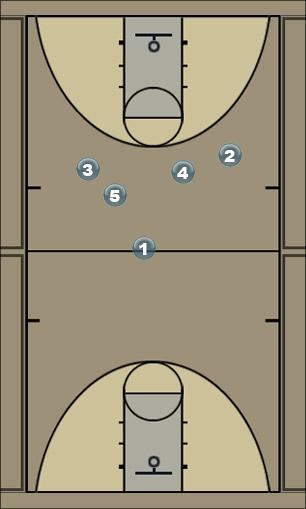 Basketball Play sapi SHIRT play Man to Man Offense