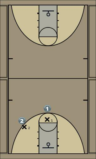 Basketball Play Goodscreen Man to Man Set