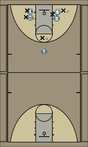 Basketball Play 2-1 Quick Hitter