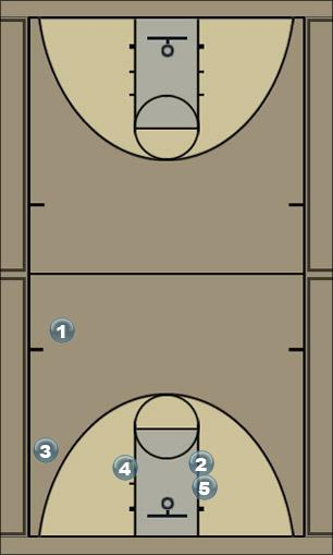 Basketball Play Wolf Quick Hitter