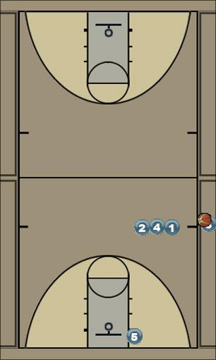 Basketball Play SOB 1 Sideline Out of Bounds