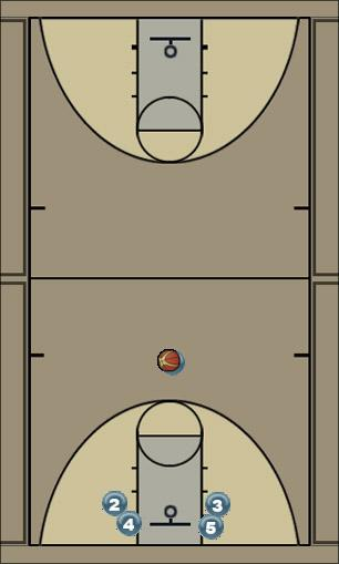 Basketball Play Louie Man to Man Offense