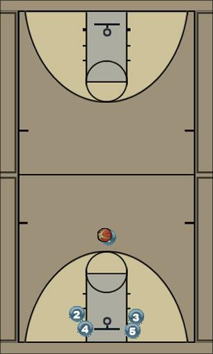 Basketball Play 4 Man to Man Set