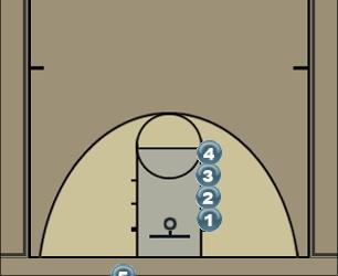 Basketball Play STAR Man Baseline Out of Bounds Play