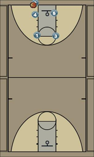 Basketball Play 2 weak Zone Baseline Out of Bounds